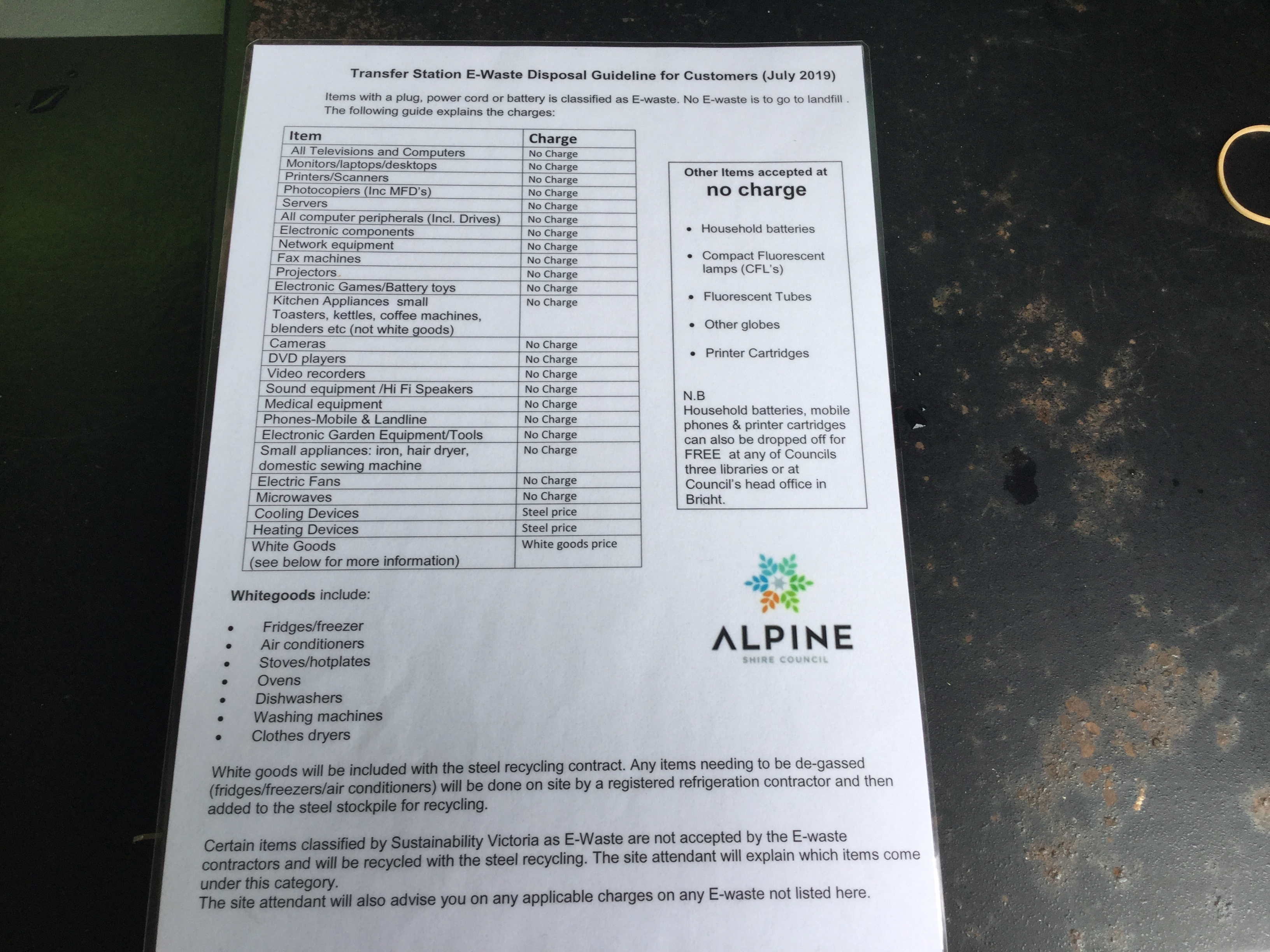 Alpine Shire Recycling List